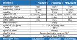 Ponorné čerpadlo Belumi 75QJD233-1, 1kW 230V