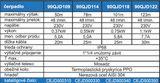 Ponorné čerpadlo Belumi 90QJD114 0,55 kW 230V