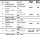 Oběhové čerpadlo Grundfos ALPHA2 25 60 N 180