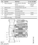 Oběhové čerpadlo Grundfos UPS25-40 N 180