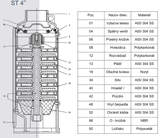 "Ponorné čerpadlo Stairs ST-1814 1,1kW  230V 4""SD"